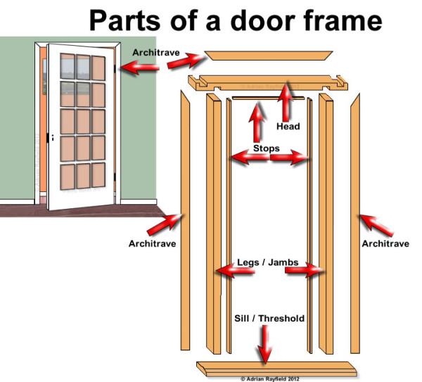 door frame 2