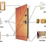 20 Unique door hardwares