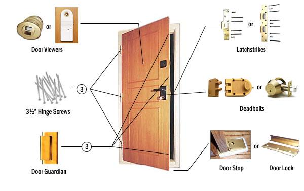 door hardware 1