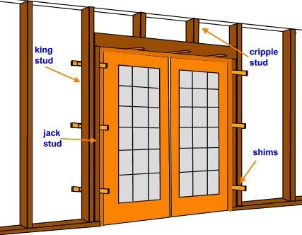 install french doors exterior wall photo - 5